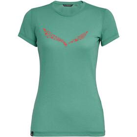 SALEWA Solid Dry SS T-shirt Damer, petroleumsgrøn